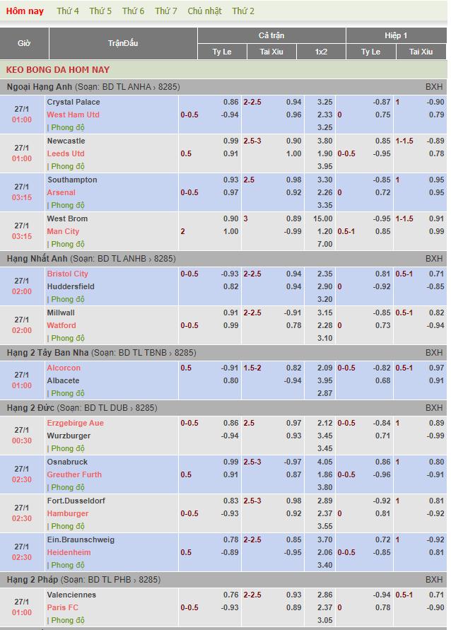 Tỷ lệ bóng đá giải KEO BONG DA HOM NAY