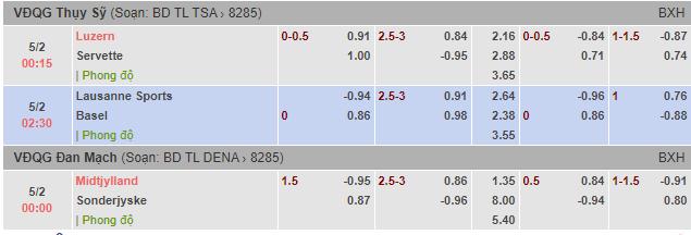Kèo bóng đá và tỷ lệ bóng đá giải VĐQG Thụy Sỹ,VĐQG Đan Mạch