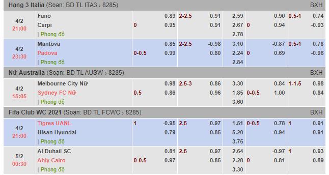Kèo bóng đá và tỷ lệ bóng đá giải Hạng 3 Italia,Nữ Australia,Fifa Club WC 2021